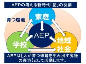 AEPビジョン